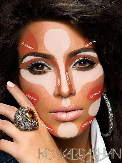 Contouring Guide